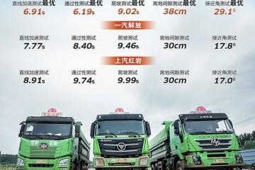 三款主流渣土车性能大PK 为何欧曼GTL拔得头筹?